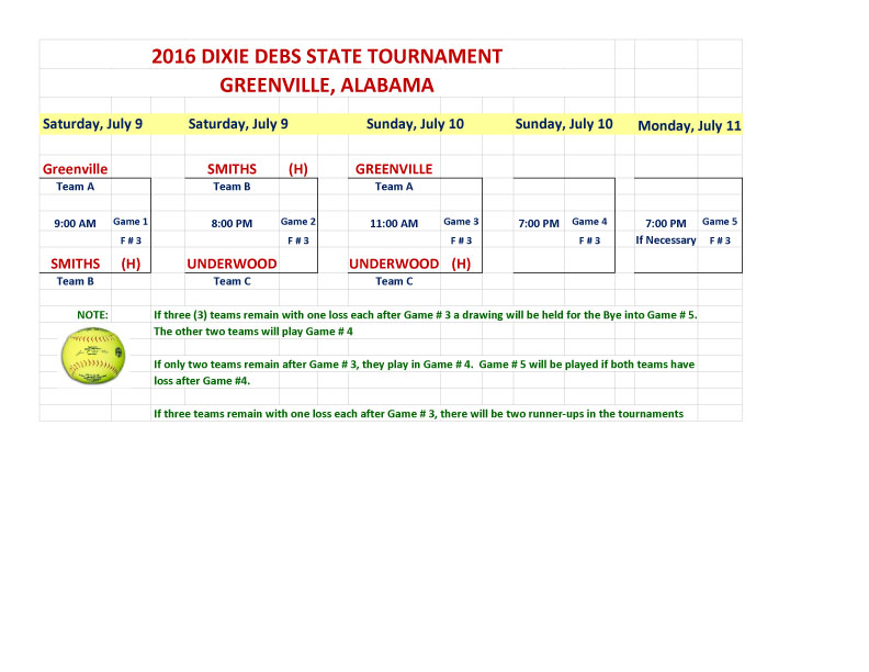 2016 Dixie Softball State Tournaments..